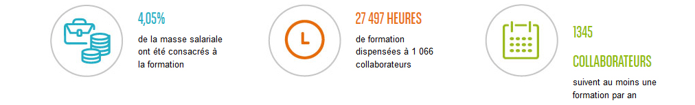 Infographie_Formation