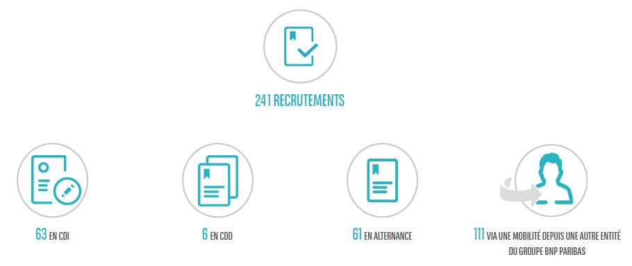 Infographie_Recrutement-2