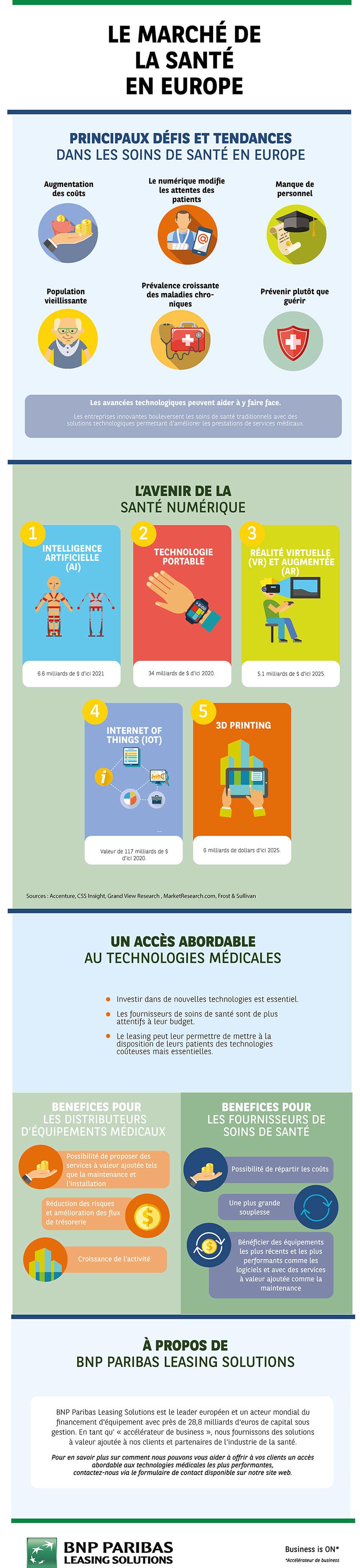BNP-Paribas-Leasing-Solutions---Financement-du-secteur-de-la-santé---Infographie_2
